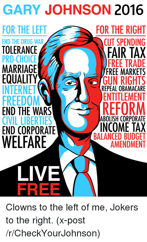 Libertarian: GARY JOHNSON  2016  FOR THE LEFT  FOR THE RIGHT  CUT SPENDING  TOLERANCE  A  FAIR TAX  FREE TRADE  MARRIAGE  FREE MARKETS  EQUALITY  GUN RIGHTS  INTERNET  REPEAL OBAMACARE  FREEDOM  ENTITLEMENT  END THE WARS  REFORM  ABOLISH CORPORATE  CIVIL LIBERTIES  INCOME TAX  END CORPORATE  BALANCED BUDGET  WELFARE  AMENDMENT  LIVE  FREE Clowns to the left of me, Jokers to the right. (x-post /r/CheckYourJohnson)