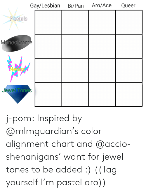 Pastels: Gay/Lesbian Bi/Pan Aro/Ace Queer  Pastels  Monochro  Jewel  on j-pom:  Inspired by @mlmguardian's color alignment chart and @accio-shenanigans' want for jewel tones to be added :)  ((Tag yourself I'm pastel aro))