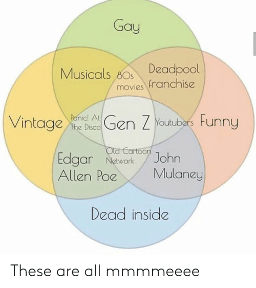 musicals: Gay  Musicals 80s Deadpocl  Deadpool  movies franchise  Panicl At  ne be Dco en Youtubers Funny  d-Carto。  Allen PoeMulaney  Dead inside  dgar Network  /John These are all mmmmeeee