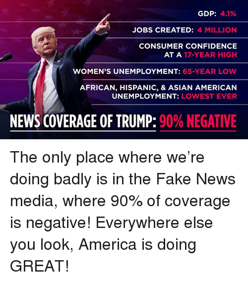 gdp: GDP: 41%  JOBS CREATED: 4 MILLION  CONSUMER CONFIDENCE  AT A 17-YEAR HIGH  WOMEN'S UNEMPLOYMENT: 65-YEAR LOW  AFRICAN, HISPANIC, & ASIAN AMERICAN  UNEMPLOYMENT: LOWEST EVER  NEWS COVERAGE OF TRUMP: 90% NEGATIVE The only place where we're doing badly is in the Fake News media, where 90% of coverage is negative! Everywhere else you look, America is doing GREAT!