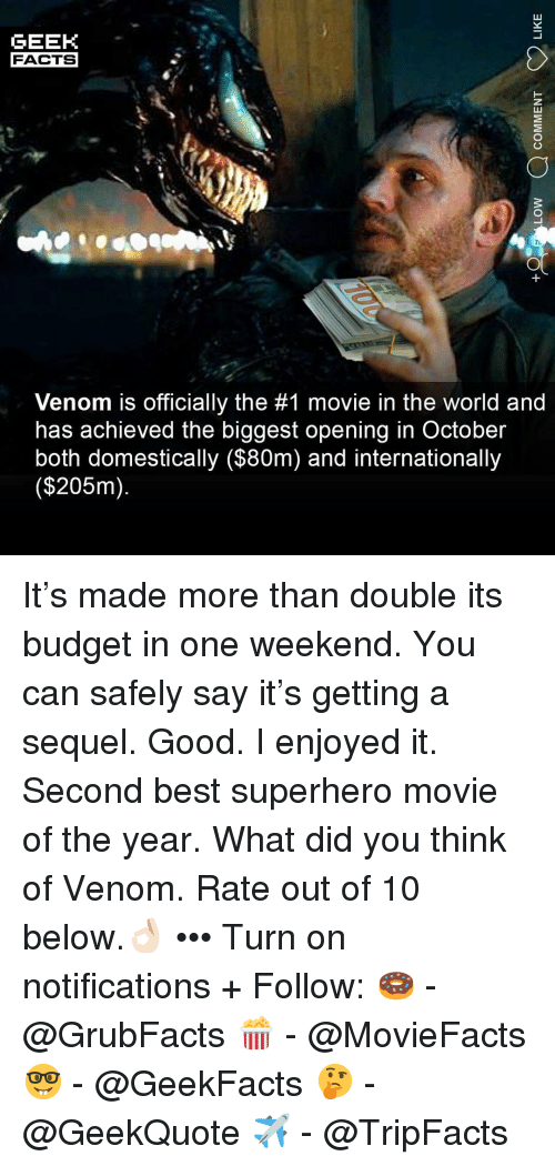 Facts, Memes, and Superhero: GEEK  FACTS  Venom is officially the #1 movie in the world and  has achieved the biggest opening in October  both domestically ($80m) and internationally  ($205m) It's made more than double its budget in one weekend. You can safely say it's getting a sequel. Good. I enjoyed it. Second best superhero movie of the year. What did you think of Venom. Rate out of 10 below.👌🏻 ••• Turn on notifications + Follow: 🍩 - @GrubFacts 🍿 - @MovieFacts 🤓 - @GeekFacts 🤔 - @GeekQuote ✈️ - @TripFacts