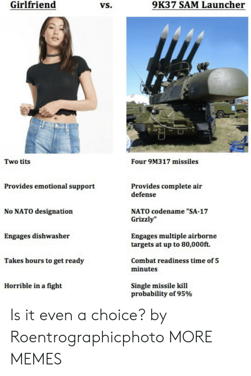 """probability: Girlfriend  VS.  9K37 SAM Launcher  na  Two tits  Four 9M317 missiles  Provides emotional support  Provides complete air  defense  NATO codename """"SA-17  Grizzly  No NATO designation  Engages dishwasher  Engages multiple airborne  targets at up to 80,000ft.  Takes hours to get ready  Combat readiness time of 5  minutes  Horrible in a fight  Single missile kill  probability of 95% Is it even a choice? by Roentrographicphoto MORE MEMES"""