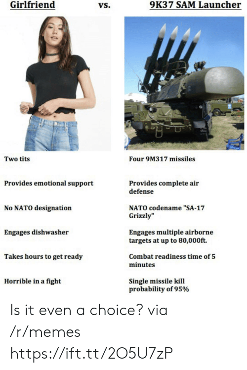 """probability: Girlfriend  VS.  9K37 SAM Launcher  na  Two tits  Four 9M317 missiles  Provides emotional support  Provides complete air  defense  NATO codename """"SA-17  Grizzly  No NATO designation  Engages dishwasher  Engages multiple airborne  targets at up to 80,000ft.  Takes hours to get ready  Combat readiness time of 5  minutes  Horrible in a fight  Single missile kill  probability of 95% Is it even a choice? via /r/memes https://ift.tt/2O5U7zP"""