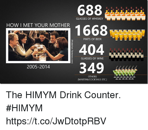 Beer, Memes, and Wine: GLASSES OF WHISKEY  HOWIMET YOUR MOTHER  PINTS OF BEER  404  GLASSES OF WINE  2005-2014  OTHERS  (MARTINI/COCKTAILS ETC.) The HIMYM Drink Counter. #HIMYM https://t.co/JwDtotpRBV