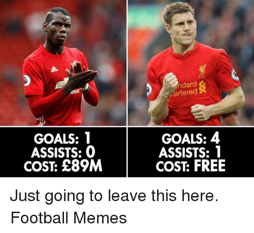 Football Memes: GOALS: 1  ASSISTS: 0  COST: €89M  LEC  ndard &  nartered  GOALS: 4  ASSISTS: 1  COST: FREE Just going to leave this here.  Football Memes