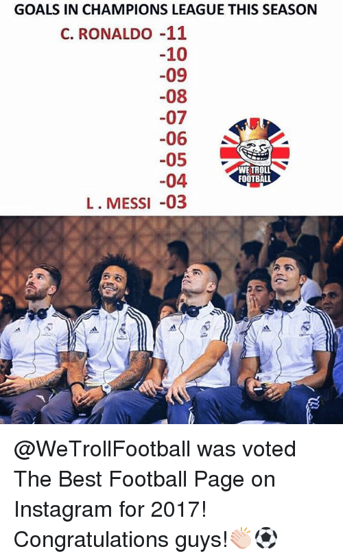 Football, Goals, and Instagram: GOALS IN CHAMPIONS LEAGUE THIS SEASON  C. RONALDO -11  -10  -09  -08  -07  -06  05  -04  L. MESSI -03  WE TROLL  FOOTBALL @WeTrollFootball was voted The Best Football Page on Instagram for 2017! Congratulations guys!👏🏻⚽️