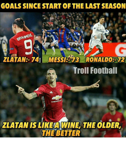 Football, Goals, and Memes: GOALS SINCE START OF THE LAST SEASON  Emraterki  ZLATAN-741 MESSI: 73 RONALDO:-72  Troll Football  ZLATAN IS LIKEA WINE, THE OLDER,  THE BETTER
