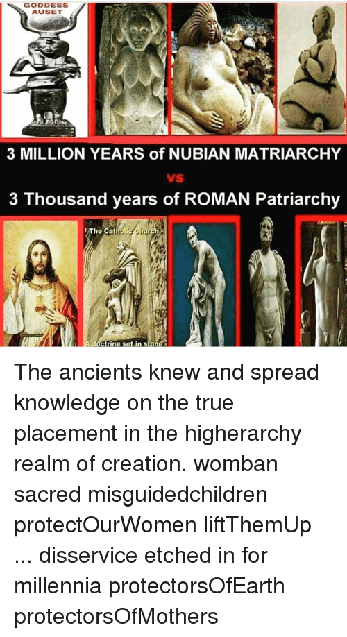 matriarchy and patriarchy in todays world essay Patriarchy essay, buy custom patriarchy essay majority of the nations today the era of matriarchy has almost rule in the whole world.