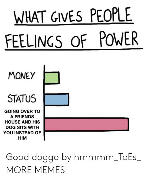 toes: Good doggo by hmmmm_ToEs_ MORE MEMES