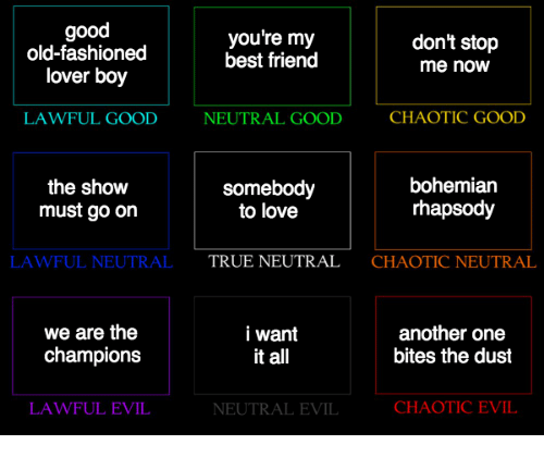 Lawful Evil: good  old-fashioned  lover boy  you're my  best friend  don't stop  me now  LAWFUL GOOD  NEUTRAL GOOD  CHAOTIC GOOD  the shovw  must go oin  somebody  to love  bohemiarn  rhapsody  LAWFUL NEUTRAL  TRUE NEUTRAL  CHAOTIC NEUTRAL  we are the  champions  i want  it al  another one  bites the dust  LAWFUL EVIL  NEUTRAL EVIL  CHAOTIC EVIL