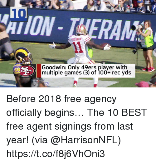 San Francisco 49ers, Anaconda, and Memes: GOODWIN  Goodwin: Only 49ers player with  multiple games (3) of 100+ rec yds Before 2018 free agency officially begins…  The 10 BEST free agent signings from last year! (via @HarrisonNFL) https://t.co/f8j6VhOni3