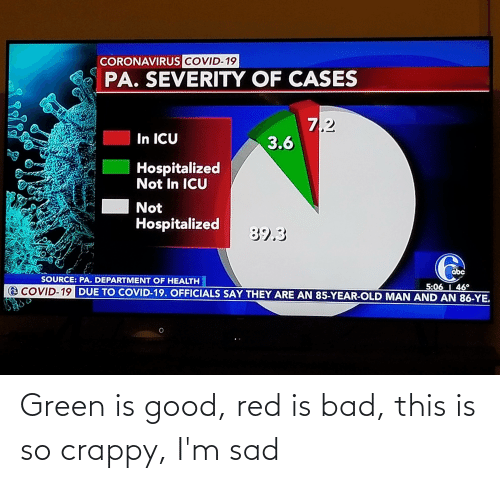 Im Sad: Green is good, red is bad, this is so crappy, I'm sad