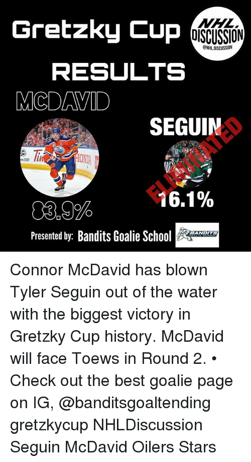 oilers: Gretzky Cup  MML  DISCUSSION  NHLDISCUSSION  RESULTS  MCDAVID  SEGUIN  3.00  OND  m/100  16.1%  03,9%  Presented by: Bandits Goalie SAN  BANDITS Connor McDavid has blown Tyler Seguin out of the water with the biggest victory in Gretzky Cup history. McDavid will face Toews in Round 2. • Check out the best goalie page on IG, @banditsgoaltending gretzkycup NHLDiscussion Seguin McDavid Oilers Stars