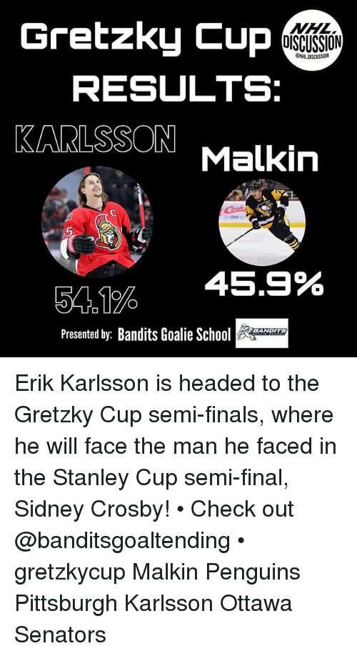 malkin: Gretzky Cup  NHL  DISCUSSION  ONHL DISCUSSION  RESULTS:  KARLSSON Malkin  5  54。1%  45.9%  Presented by: Bandits Goalie So  BANDITS Erik Karlsson is headed to the Gretzky Cup semi-finals, where he will face the man he faced in the Stanley Cup semi-final, Sidney Crosby! • Check out @banditsgoaltending • gretzkycup Malkin Penguins Pittsburgh Karlsson Ottawa Senators