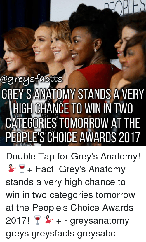 Memes and 🤖: @greys facts  GREY'S STANDSAVERY  SANATOMY HIGH CHANCE TO WIN IN TWO  CATEGORIES TOMORROW AT THE  PEOPLES CHOICE AWARDS 2017 Double Tap for Grey's Anatomy! 💃🏻🍷+ Fact: Grey's Anatomy stands a very high chance to win in two categories tomorrow at the People's Choice Awards 2017! 🍷💃🏻 + - greysanatomy greys greysfacts greysabc