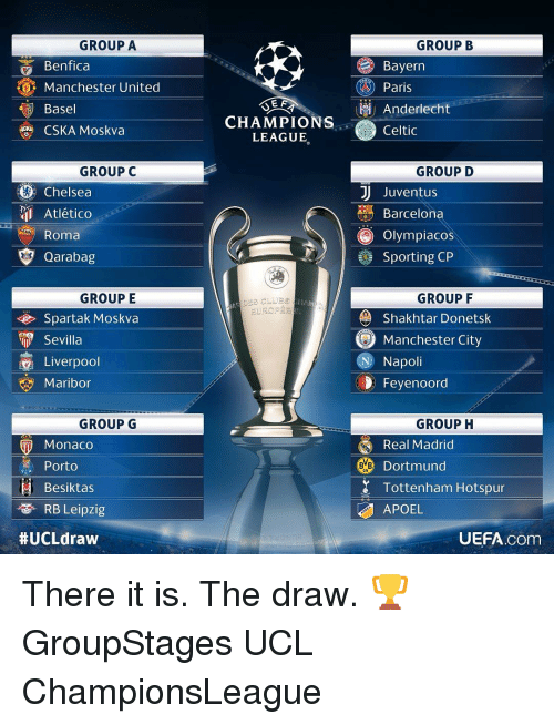 tottenham hotspur: GROUP A  GROUP B  Benfica  Manchester United  Basel  CSKA Moskva  Bayern  París  Anderlecht  Celtic  E F  CHAMPIONS  LEAGUE  GROUP C  GROUP D  Chelsea  j Atlético  Roma  J) Juventus  HL  Barcelona  Olympiacos  Sporting CP  Qara bag  GROUP E  Spartak Moskva  GROUP F  EUROPÉE  Shakhtar Donetsk  帶Sevilla  Manchester City  N) Napoli  Liverpool  Maribor  Feyenoord  GROUP G  GROUP H  Real Madrid  Dortmund  Tottenham Hotspur  APOEL  Monaco  昼Porto  09  Besiktas  RB Leipzig  #UCLdraw  UEFA.Com There it is. The draw. 🏆 GroupStages UCL ChampionsLeague