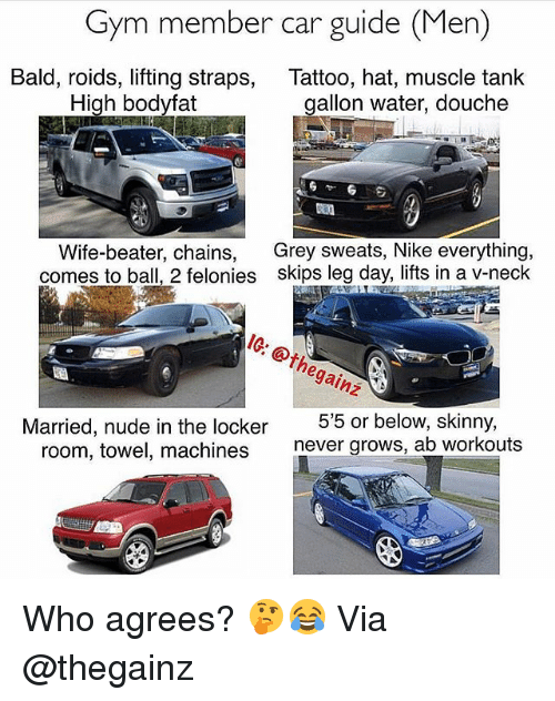 Gym, Nike, and Skinny: Gym member car guide (Men)  Bald, roids, lifting straps,  High bodyfat  Tattoo, hat, muscle tank  gallon water, douche  らヤ, G Ei  Wife-beater, chains, Grey sweats, Nike everything,  comes to ball, 2 felonies skips leg day, lifts in a v-neck  10: @thegainz  Married, nude in the locker  room, towel, machines  5'5 or below, skinny,  never grows, ab workouts Who agrees? 🤔😂 Via @thegainz