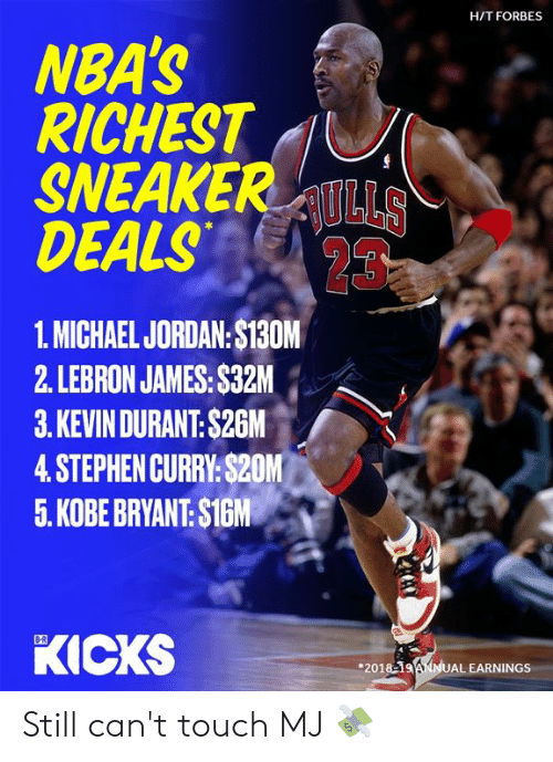Michael Jordan: H/T FORBES  NBA'S  RICHEST  SNEAKERULLS  DEALS  23  1. MICHAEL JORDAN:$130M  2. LEBRON JAMES: $32M  3.KEVIN DURANT: $26M  4.STEPHEN CURRY:$20M  5. KOBE BRYANT: $1GM  KICKS  B-R  201819ANNUAL EARNINGS Still can't touch MJ 💸