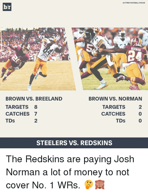Josh Norman, Money, and Sports: H/T PRO FOOTBALL FOCUS  br  NORMAN  BROWN VS. BREELAND  BROWN VS. NORMAN  TARGETS 8  TARGETS  CATCHES 7  CATCHES  TDS  TDS  STEELERS VS. REDSKINS The Redskins are paying Josh Norman a lot of money to not cover No. 1 WRs. 🤔🙈