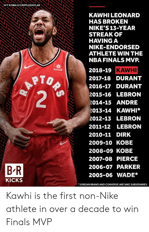 streak: H/T R/NBA U/CRIPPLEDMYLAR  KAWHI LEONARD  HAS BROKEN  NIKE'S 13-YEAR  STREAK OF  HAVING A  NIKE-ENDORSED  ATHLETE WIN THE  NBA FINALS MVP.  2018-19 KAWHI  Sun Life  APTOR  RAA  22  2017-18 DURANT  2016-17 DURANT  2015-16 LEBRON  2014-15 ANDRE  KAWHI  2013-14  2012-13 LEBRON  LEBRON  2011-12  2010-11 DIRK  2009-10 KOBE  2008-09 KOBE  PIERCE  2007-08  B R  2006-07 PARKER  2005-06 WADE  KICKS  JORDAN BRAND AND CONVERSE ARE NIKE SUBSIDIARIES Kawhi is the first non-Nike athlete in over a decade to win Finals MVP