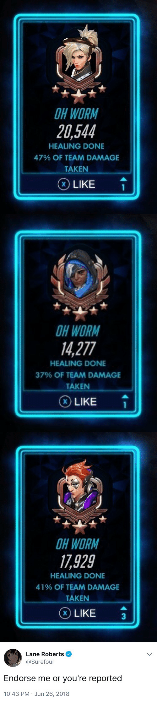 endorse: H WORM  20,544  HEALING DONE  47% OF TEAM DAMAGE  TAKEN  ⓧ LIKE   H WORM  14,277  HEALING DONE  37% OF TEAM DAMAGE  TAKEN  LIKE   H WORM  17,929  HEALING DONE  41% OF TEAM DAMAGE  TAKEN  ⓧ LIKE   Lane Roberts  @Surefour  Endorse me or you're reported  10:43 PM Jun 26, 2018