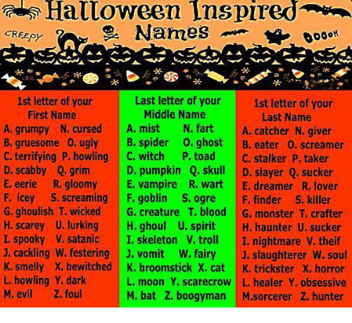 Images of Halloween Cat Names - #rock-cafe