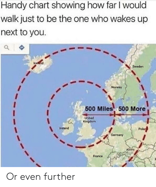Ireland: Handy chart showing how far I would  walk just to be the one who wakes up  next to you.  Sweden  Norway  500 Miles 500 More  Uited  Kingdom  Pola  Ireland  Gerrmany  France Or even further