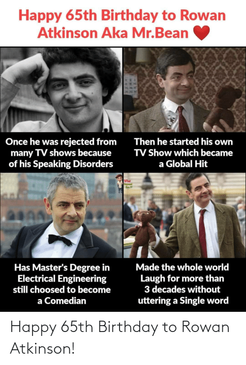 TV shows: Happy 65th Birthday to Rowan  Atkinson Aka Mr.Bean  Once he was rejected from  many TV shows because  of his Speaking Disorders  Then he started his own  TV Show which became  a Global Hit  What  Has Master's Degree in  Electrical Engineering  still choosed to become  Made the whole world  Laugh for more than  3 decades without  uttering a Single word  a Comedian  XXAMI Happy 65th Birthday to Rowan Atkinson!