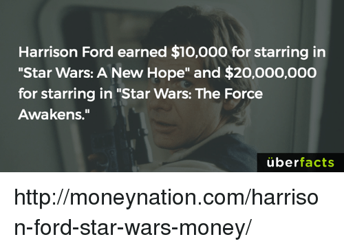 "Star Wars: The Force Awakens: Harrison Ford earned $10,000 for starring in  ""Star Wars: A New Hope"" and $20,000,000  for starring in ""Star Wars: The Force  Awakens.""  uber  facts http://moneynation.com/harrison-ford-star-wars-money/"