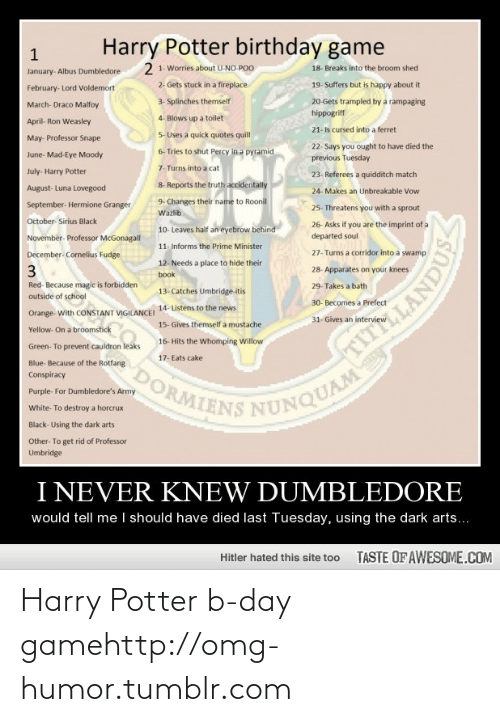 luna lovegood: Harry Potter birthday game  2 1- Worries about U-NO-POO  18- Breaks into the broom shed  January- Albus Dumbledore  2- Gets stuck in a fireplace  19- Suffers but is happy about it  February- Lord Voldemort  3- Splinches themself  20-Gets trampled by a rampaging  March- Draco Malfoy  hippogriff  4- Blows up a toilet  April- Ron Weasley  21- Is cursed into a ferret  5- Uses a quick quotes quill  May- Professor Snape  22- Says you ought to have died the  previous Tuesday  6- Tries to shut Percy in a pyramid  June- Mad-Eye Moody  7- Turns into a cat  July- Harry Potter  23- Referees a quidditch match  8- Reports the truth accidentally  August- Luna Lovegood  24- Makes an Unbreakable Vow  9. Changes their name to Roonil  September- Hermione Granger  25- Threatens you with a sprout  Wazlib  October- Sirius Black  26- Asks if you are the imprint of a  10- Leaves half an eyebrow behind  departed soul  November- Professor McGonagall  11- Informs the Prime Minister  27- Turns a corridor into a swamp  December- Cornelius Fudge  12- Needs a place to hide their  3  28- Apparates on your knees  book  Red- Because magic is forbidden  29- Takes a bath  13- Catches Umbridge-itis  outside of school  30- Becomes a Prefect  Orange- With CONSTANT VIGILANCEI 14- Listens to the news  15- Gives themself a mustache  31- Gives an intervie  Yellow- On a broomstick  16- Hits the Whomping Willow  Green- To prevent cauldron leaks  17- Eats cake  Blue- Because of the Rotfang  DORMIENS NUNQUAM  Conspiracy  Purple- For Dumbledore's Army  White- To destroy a horcrux  Black- Using the dark arts  Other- To get rid of Professor  Umbridge  I NEVER KNEW DUMBLEDORE  would tell me I should have died last Tuesday, using the dark arts...  TASTE OF AWESOME.COM  Hitler hated this site too  TITH LANDUS Harry Potter b-day gamehttp://omg-humor.tumblr.com
