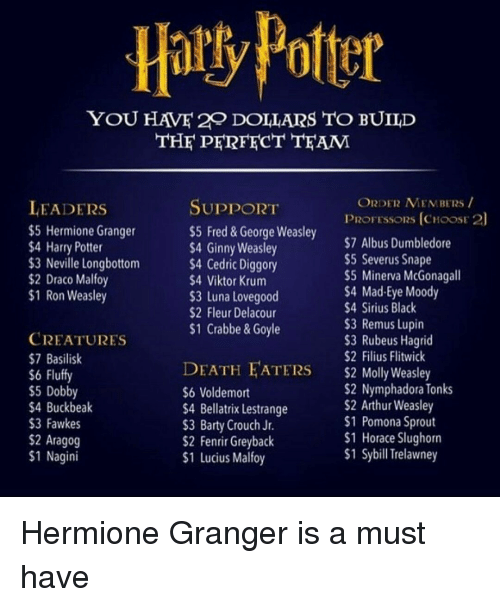 Sirius: Hatty Polie  YOU HAV 2 DOLLARS TO BUILD  THE PERFECT TEAM  ORDER MEMBERS/  PROFESSORS (CHOOSE2  $7 Albus Dumbledore  LEADERS  SUPPORT  $5 Hermione Granger  $4 Harry Potter  $3 Neville Longbottom  $2 Draco Malfoy  $1 Ron Weasley  s5 Fred & George Weasley  $4 Ginny Weasley  $4 Cedric Diggory  $4 Viktor Krum  $3 Luna Lovegood  $2 Fleur Delacour  $1 Crabbe &Goyle  CREATURES  $7 Basilisk  $6 Fluffy  $5 Dobby  $4 Buckbeak  $3 Fawkes  $2 Aragog  $1 Nagini  $5 Severus Snape  S5 Minerva McGonagall  $4 Mad-Eye Moody  $4 Sirius Black  $3 Remus Lupin  $3 Rubeus Hagrid  $2 Filius Flitwick  $2 Molly Weasley  S2 Nymphadora Tonks  $2 Arthur Weasley  1 Pomona Sprout  $1 Horace Slughorn  S1 Sybill Trelawney  DEATH FATERS  $6 Voldemort  $4 Bellatrix Lestrange  $3 Barty Crouch Jr.  $2 Fenrir Greyback  $1 Lucius Malfoy Hermione Granger is a must have