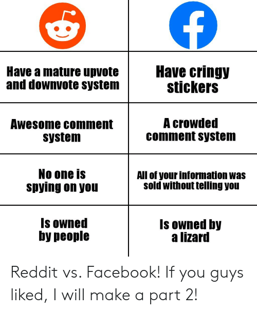 crowded: Have cringy  stickers  Have a mature upvote  and downvote system  A crowded  comment system  Awesome comment  system  No one is  spying on you  All of your information was  sold without telling you  Is owned  by people  Is owned by  a lizard Reddit vs. Facebook! If you guys liked, I will make a part 2!
