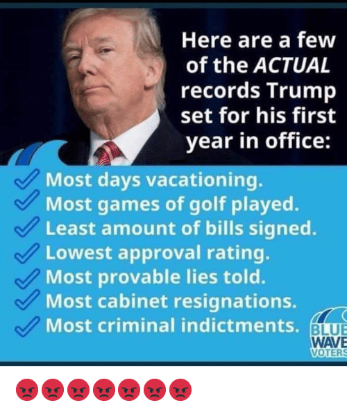 Games, Golf, and Office: Here are a few  of the ACTUAL  records Trump  set for his first  year in office:  Most days vacationing.  Most games of golf played.  Least amount of bills signed.  Lowest approval rating.  Most provable lies told.  Most cabinet resignations.  Most crimi  inal indictments.  WAVE  VOTERS 😡😡😡😡😡😡😡