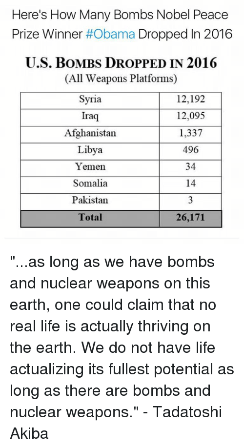 """Memes, Afghanistan, and Iraq: Here's How Many Bombs Nobel Peace  Prize Winner #Obama Dropped In 2016  U.S. BOMBS DROPPED IN 2016  (All Weapons Platforms)  Syria  12,192  Iraq  12,095  Afghanistan  1,337  496  Libya  34  Yemen  14  Somalia  Pakistan  Total  26,171 """"...as long as we have bombs and nuclear weapons on this earth, one could claim that no real life is actually thriving on the earth. We do not have life actualizing its fullest potential as long as there are bombs and nuclear weapons."""" - Tadatoshi Akiba"""