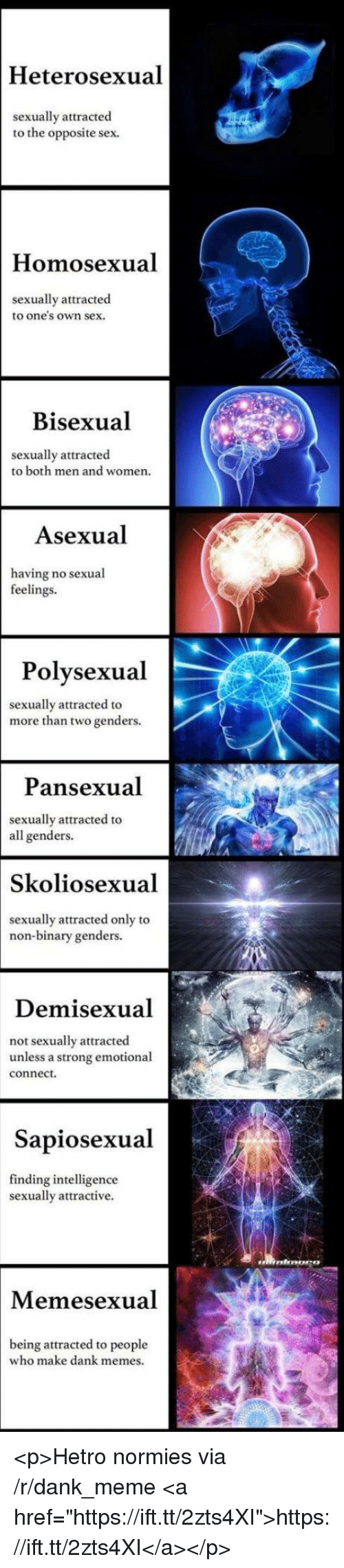 "Dank, Meme, and Memes: Heterosexual  sexually attracted  to the opposite sex.  Homosexual  sexually attracted  to one's own sex.  Bisexual  sexually attracted  to both men and women.  Asexual  having no sexual  feelings.  Polvsexual  sexually attracted to  more than two genders.  Pansexual  sexually attracted to  all genders.  Skoliosexual  sexually attracted only to  non-binary genders.  Demisexual  ot sexually attracted  unless a strong emotional  connect.  Sapiosexual  finding intelligence  sexually attractive.  Memesexual  being attracted to people  who make dank memes. <p>Hetro normies via /r/dank_meme <a href=""https://ift.tt/2zts4XI"">https://ift.tt/2zts4XI</a></p>"