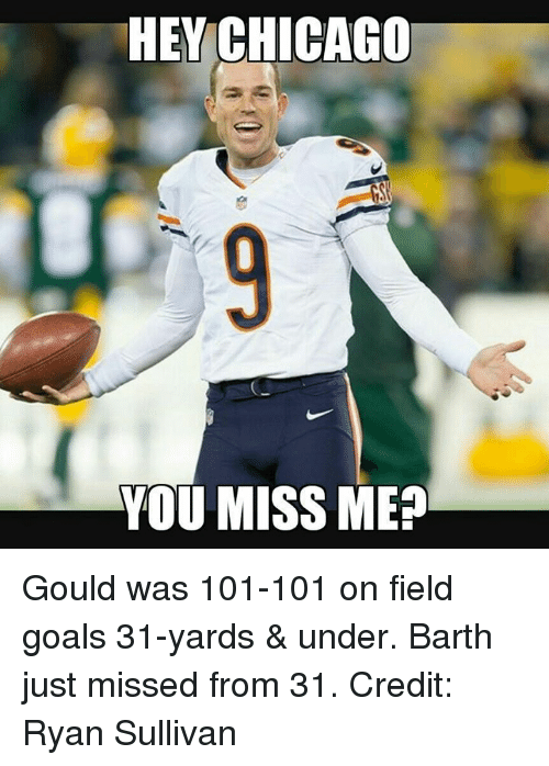 NFL: HEY CHICAGO  YOU MISS ME? Gould was 101-101 on field goals 31-yards & under. Barth just missed from 31. Credit: Ryan Sullivan