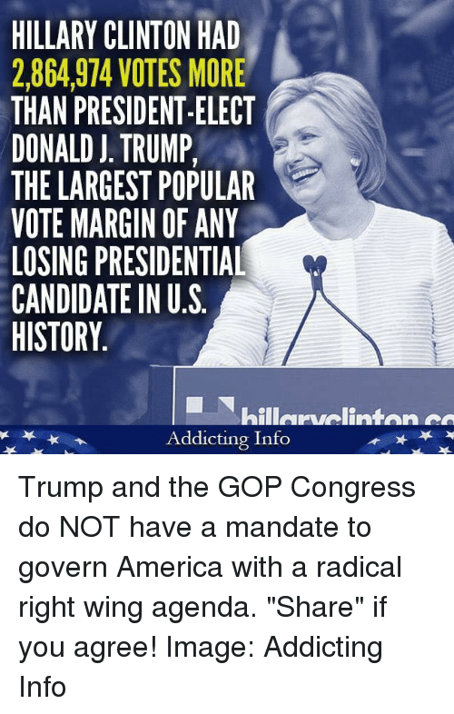 "mandate: HILLARY CLINTON HAD  2,864,974 VOTES MORE  THAN PRESIDENT-ELECT  DONALD J. TRUMP,  THE LARGEST POPULAR  VOTE MARGIN OF ANY  LOSING PRESIDENTIAL  CANDIDATE IN U.S  HISTORY  hillervelinten  Addicting Info Trump and the GOP Congress do NOT have a mandate to govern America with a radical right wing agenda. ""Share"" if you agree!   Image: Addicting Info"