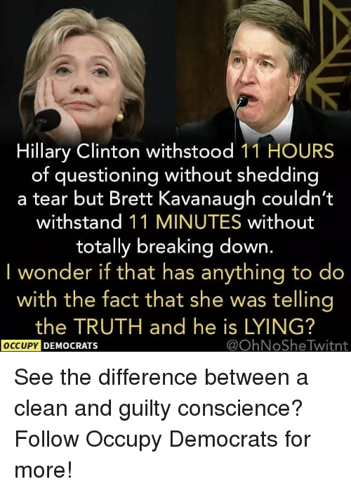 Conscience: Hillary Clinton withstood 11 HOURS  of questioning without shedding  a tear but Brett Kavanaugh couldn't  withstand 11 MINUTES without  totally breaking down  I wonder if that has anything to do  with the fact that she was telling  the TRUTH and he is LYING?  OCCUPY  DEMOCRATS  @OhNoShe Twitnt See the difference between a clean and guilty conscience? Follow Occupy Democrats for more!