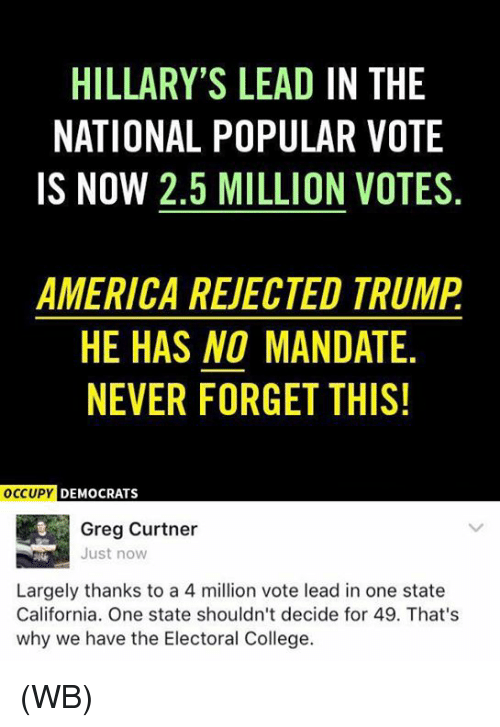 mandate: HILLARY'S LEAD IN THE  NATIONAL POPULAR VOTE  IS NOW 2,5 MILLION VOTES  AMERICA REVECTED TRUMP  HE HAS NO MANDATE  NEVER FORGET THIS!  occupy DEMOCRATS  Greg Curtner  Just now  Largely thanks to a 4 million vote lead in one state  California. One state shouldn't decide for 49. That's  why we have the Electoral College. (WB)