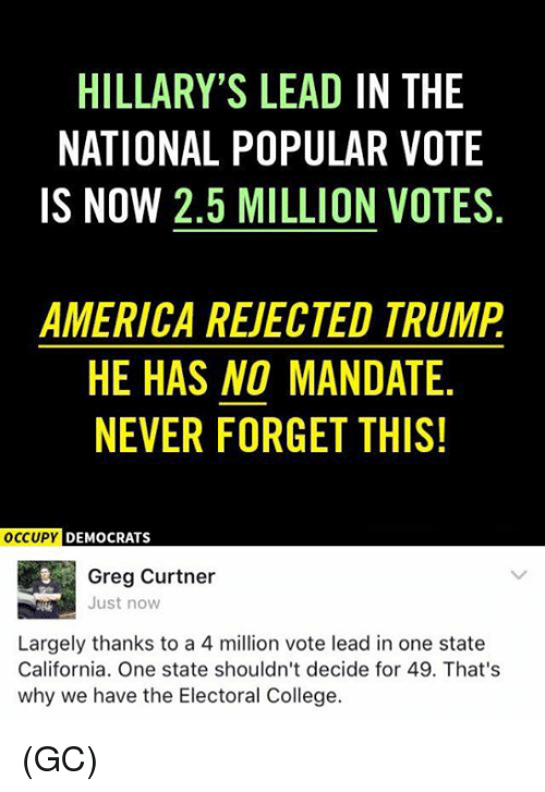 mandate: HILLARY'S LEAD IN THE  NATIONAL POPULAR VOTE  IS NOW 2.5 MILLION VOTES  AMERICA REJECTED TRUMP  HE HAS NO MANDATE  NEVER FORGET THIS!  OCCUPY DEMOCRATS  Greg Curtner  Just now  Largely thanks to a 4 million vote lead in one state  California. One state shouldn't decide for 49. That's  why we have the Electoral College. (GC)
