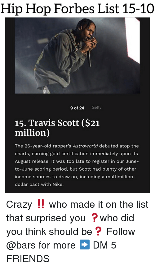 debuted: Hip Hop Forbes List 15-10  9 of 24  Getty  15. Travis Scott ($21  million)  The 26-year-old rapper's Astroworld debuted atop the  charts, earning gold certification immediately upon its  August release. It was too late to register in our June-  to-June scoring period, but Scott had plenty of other  income sources to draw on, including a multimillion  dollar pact with Nike. Crazy ‼️ who made it on the list that surprised you ❓who did you think should be❓ Follow @bars for more ➡️ DM 5 FRIENDS