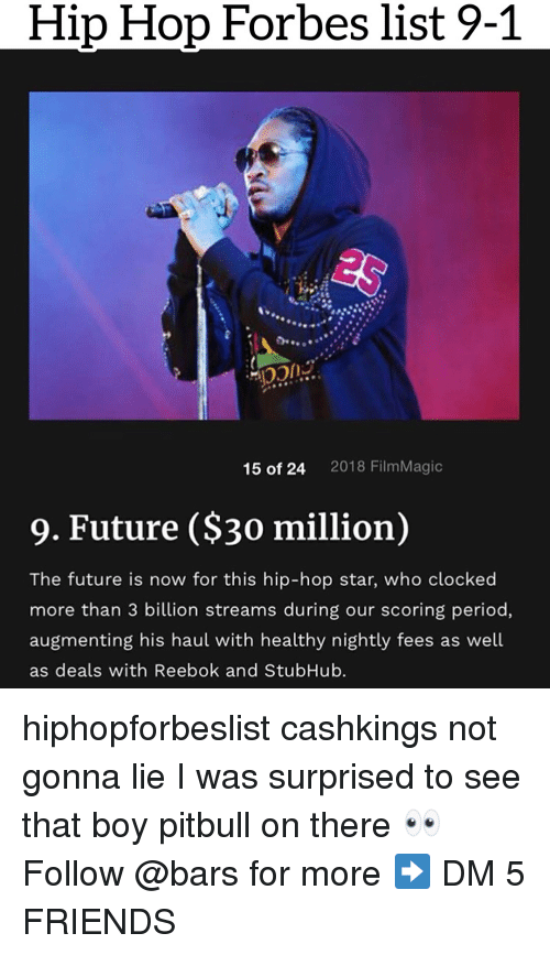 Clocked: Hip Hop Forbes list 9-1  O!  15 of 24  2018 FilmMagic  9. Future ($30 million)  The future is now for this hip-hop star, who clocked  more than 3 billion streams during our scoring period,  augmenting his haul with healthy nightly fees as well  as deals with Reebok and StubHub. hiphopforbeslist cashkings not gonna lie I was surprised to see that boy pitbull on there 👀 Follow @bars for more ➡️ DM 5 FRIENDS