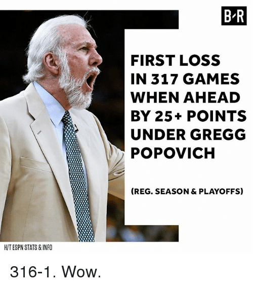 Espn, Sports, and Wow: HIT ESPN STATS &INFO  BIR  FIRST LOSS  IN 317 GAMES  WHEN AHEAD  BY 25+ POINTS  UNDER GREGG  POPOVICH  (REG. SEASON & PLAYOFFS) 316-1. Wow.