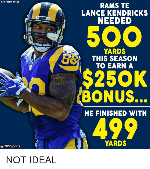 Memes, Cbssports, and Rams: HIT FIELD YATES  @CBSSports  RAMS TE  LANCE KENDRICKS  NEEDED  5OO  YARDS  THIS SEASON  TO EARN A  $250K  BONUS.  HE FINISHED WITH  A 499  YARDS NOT IDEAL
