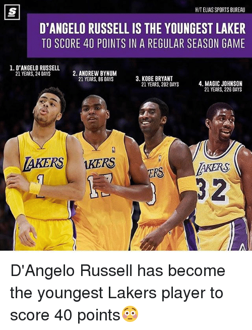 Memes, 🤖, and Player: HITELIAS SPORTS BUREAU  D'ANGELO RUSSELLIS THE YOUNGEST LAKER  TO SCORE 40 POINTS IN A REGULAR SEASON GAME  1. D'ANGELO RUSSELL  2. ANDREW BYNUM  21 YEARS, 24 DAYS  3. KOBE BRYANT  21 YEARS, 86 DAYS  4. MAGIC JOHNSON  21 YEARS, 202 DAYS  21 YEARS, 226 DAYS  LAKERS KERS  KAR  RS D'Angelo Russell has become the youngest Lakers player to score 40 points😳