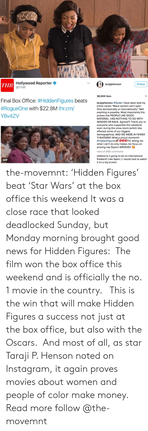 """Cant Open: Hollywood Reporter  @THR  ТHR  Follow  tarajiphenson  38,949 likes  1h  Final Box Office: #Hidden Figures beats  #RogueOne with $22.8M thr.cm/  tarajiphenson #Godls I have been told my  entire career """"Black women can't open  films domestically or internationally. Well  anything is possible. Most importantly this  YBV4ZV  proves that PEOPLE LIKE GOOD  MATERIAL. HAS NOTHING TO DO WITH  GENDER OR RACE. Agreed?! Thank you to  everyone who supported this weekend  even during the snow storm (which btw  affected some of our biggest  demographics). AND WE WERE IN FEWER  THEATERS!!! What a proud moment!!  #HiddenFigures oPS. telling me  what I can't do only makes me focus on  proving nay Sayers WRONG!!  view all 869 comments  viralvro Is it going to be on international  theaters? Like Spain)I would love to watch  it on a big screen  GIF the-movemnt: 'Hidden Figures' beat 'Star Wars' at the box office this weekend It was a close race that looked deadlocked Sunday, but Monday morning brought good news for Hidden Figures: The film won the box office this weekend and is officially the no. 1 movie in the country.  This is the win that will make Hidden Figures a success not just at the box office, but also with the Oscars. And most of all, as star Taraji P. Henson noted on Instagram, it again proves movies about women and people of color make money. Read more follow @the-movemnt"""