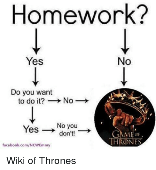 Homework: Homework?  No  Yes  Do you want  to do it? No  Yes No you  don't!  THRONES  facebook.com/NCWEmmy Wiki of Thrones