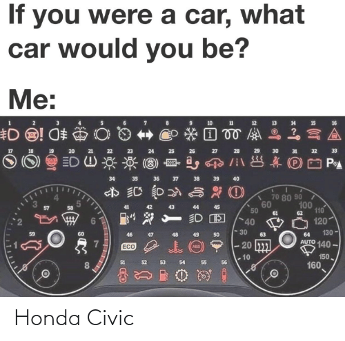 Honda: Honda Civic