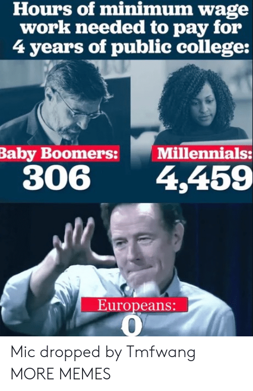 mic: Hours of minimum wage  work needed to pay for  4 years of public college:  Baby Boomers:  Millennials:  306  4,459  Europeans: Mic dropped by Tmfwang MORE MEMES