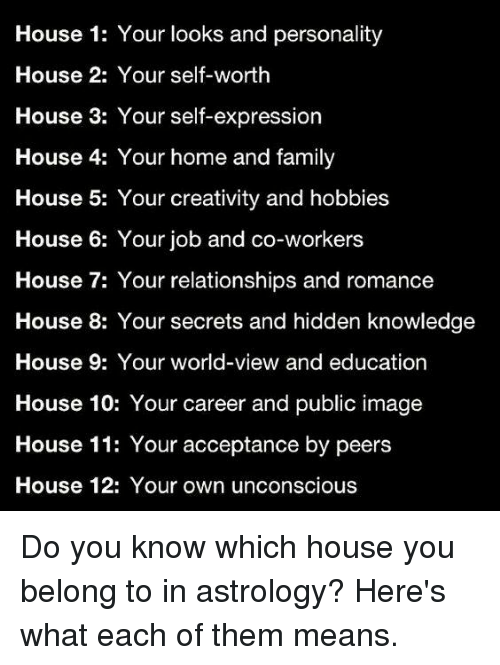 Family, Relationships, and Astrology: House 1: Your looks and personality  House 2: Your self-worth  House 3: Your self-expression  House 4: Your home and family  House 5: Your creativity and hobbies  House 6: Your job and co-workers  House 7: Your relationships and romance  House 8: Your secrets and hidden knowledge  House 9: Your world-view and education  House 10: Your career and public image  House 11: Your acceptance by peers  House 12: Your own unconscious Do you know which house you belong to in astrology? Here's what each of them means.